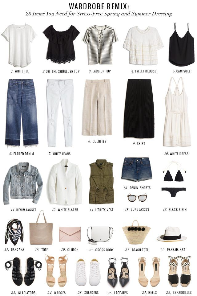 Must-Have Wardrobe Pieces For Ladies